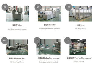 China new automatic all energy usen power saved pet food making extruder machine supplier